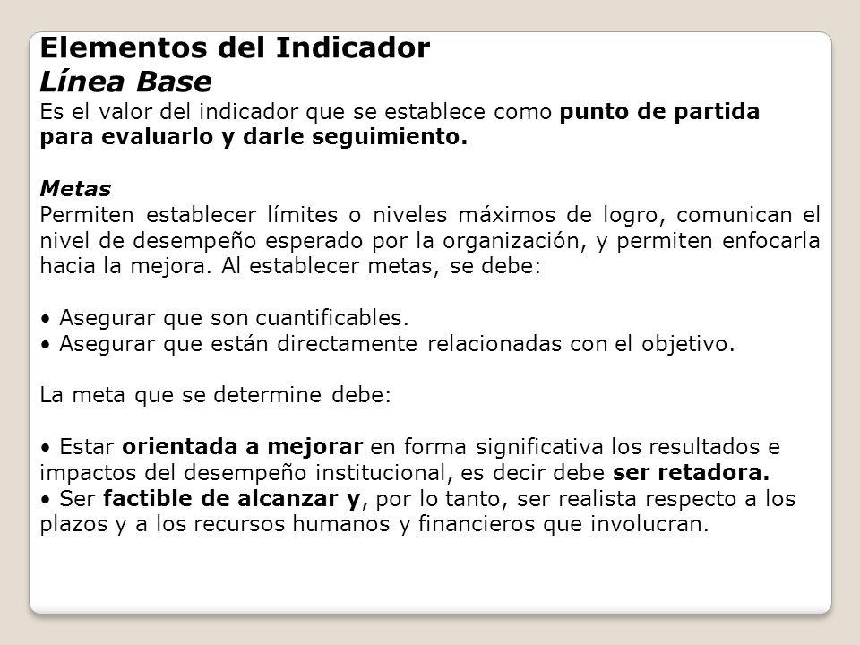 Elementos del Indicador Línea Base Es el valor del indicador que se establece como punto de partida para evaluarlo y darle seguimiento. Metas Permiten