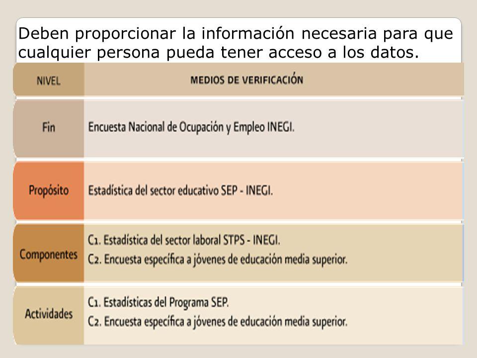 Deben proporcionar la información necesaria para que cualquier persona pueda tener acceso a los datos.
