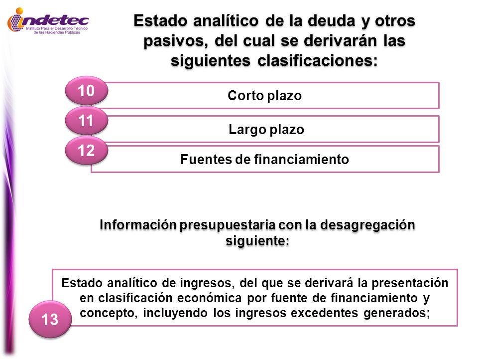 Corto plazo Largo plazo 11 Fuentes de financiamiento 12 10 Estado analítico de la deuda y otros pasivos, del cual se derivarán las siguientes clasific