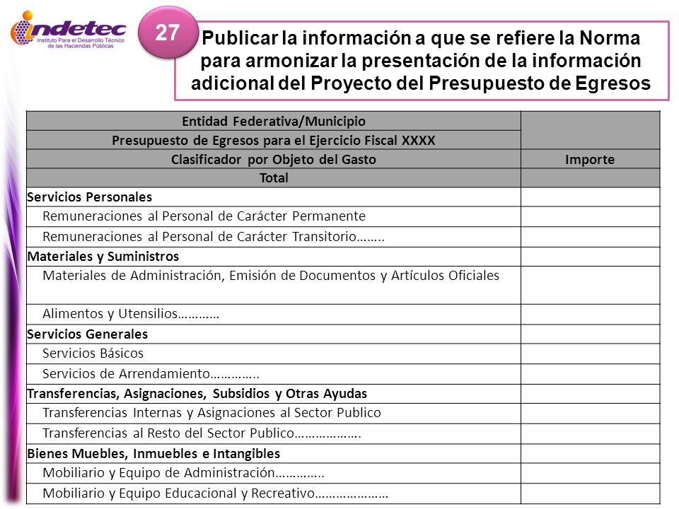Publicar la información a que se refiere la Norma para armonizar la presentación de la información adicional del Proyecto del Presupuesto de Egresos 2