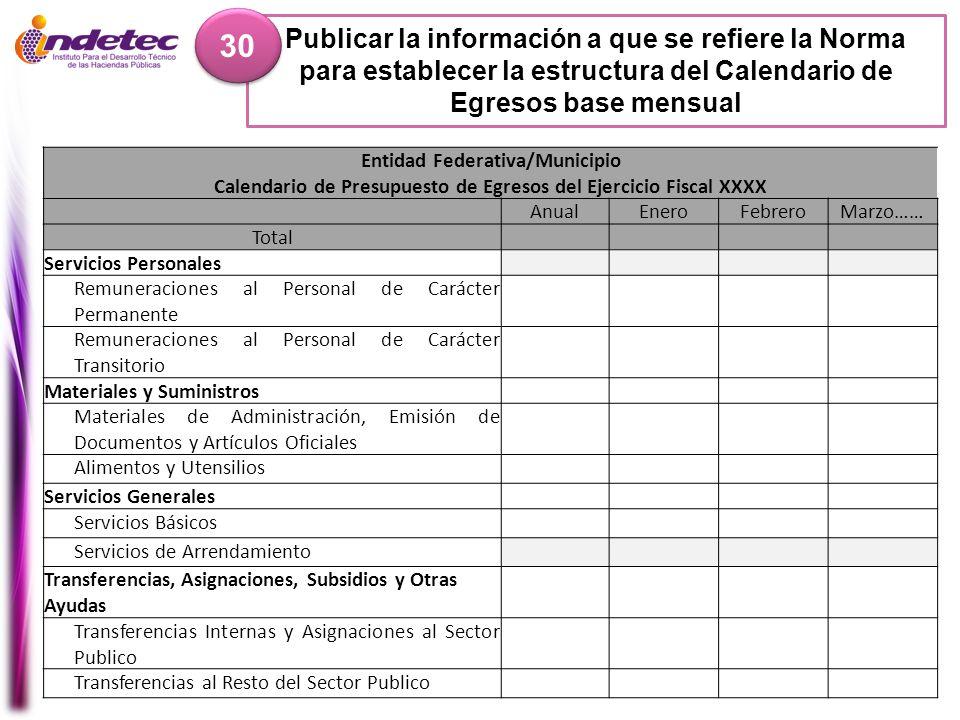 Publicar la información a que se refiere la Norma para establecer la estructura del Calendario de Egresos base mensual 30 Entidad Federativa/Municipio