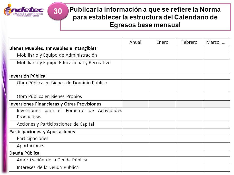 Publicar la información a que se refiere la Norma para establecer la estructura del Calendario de Egresos base mensual 30 AnualEneroFebreroMarzo…… Bie