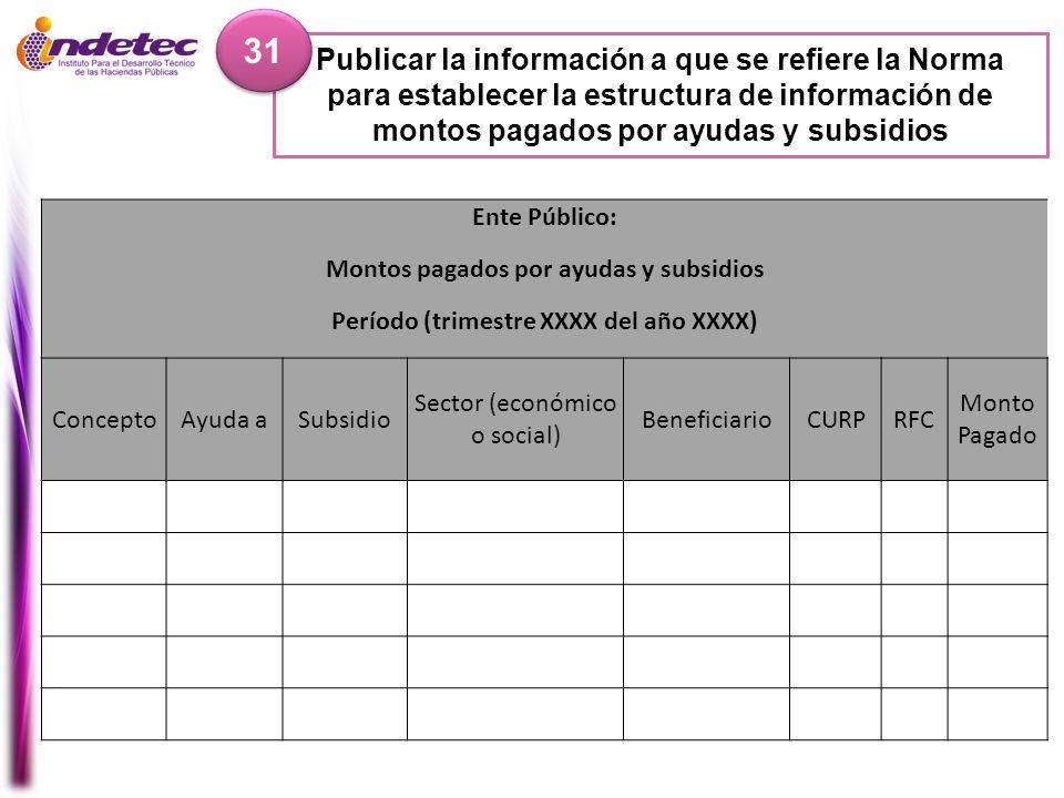 Publicar la información a que se refiere la Norma para establecer la estructura de información de montos pagados por ayudas y subsidios 31 Ente Públic