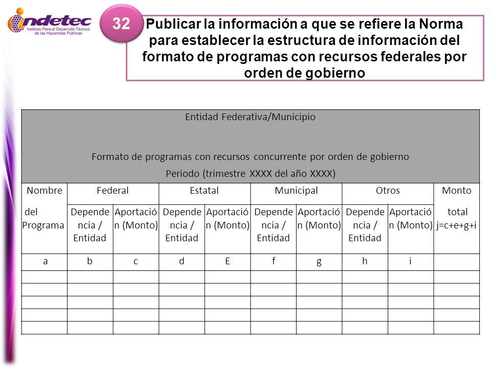 Publicar la información a que se refiere la Norma para establecer la estructura de información del formato de programas con recursos federales por ord