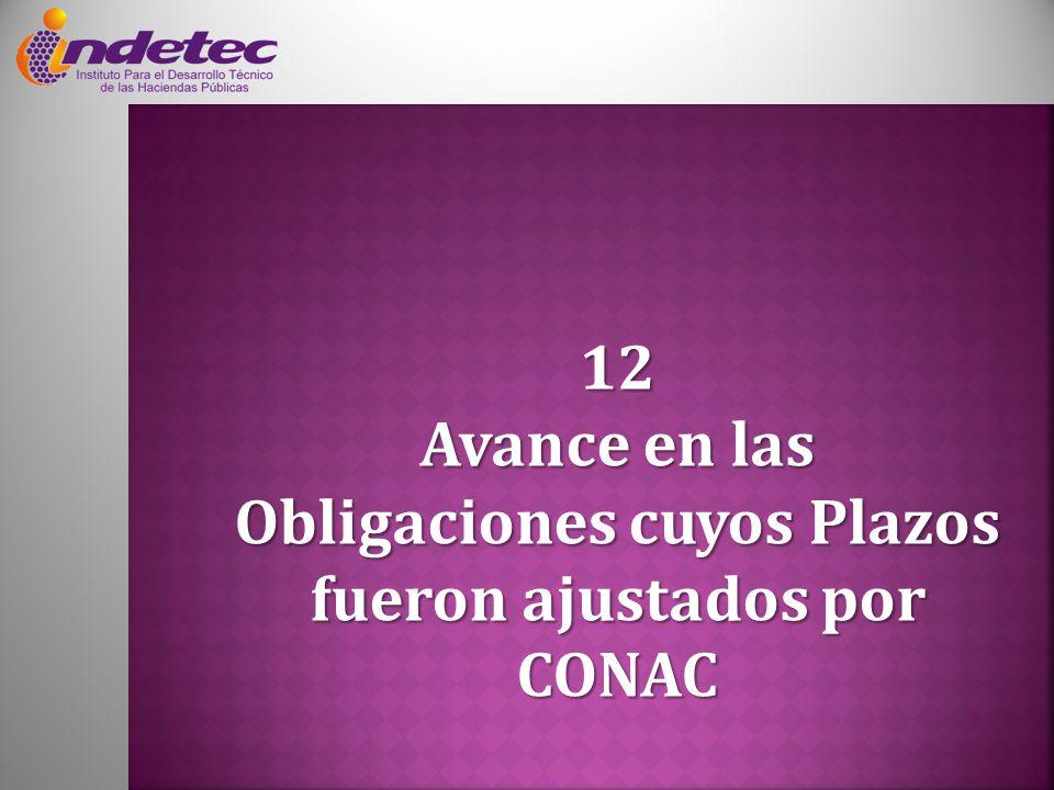12 Avance en las Obligaciones cuyos Plazos fueron ajustados por CONAC