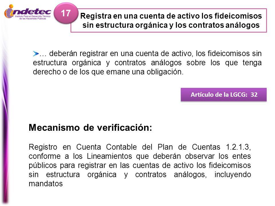 Registra en una cuenta de activo los fideicomisos sin estructura orgánica y los contratos análogos 17 Artículo de la LGCG: 32 … deberán registrar en u