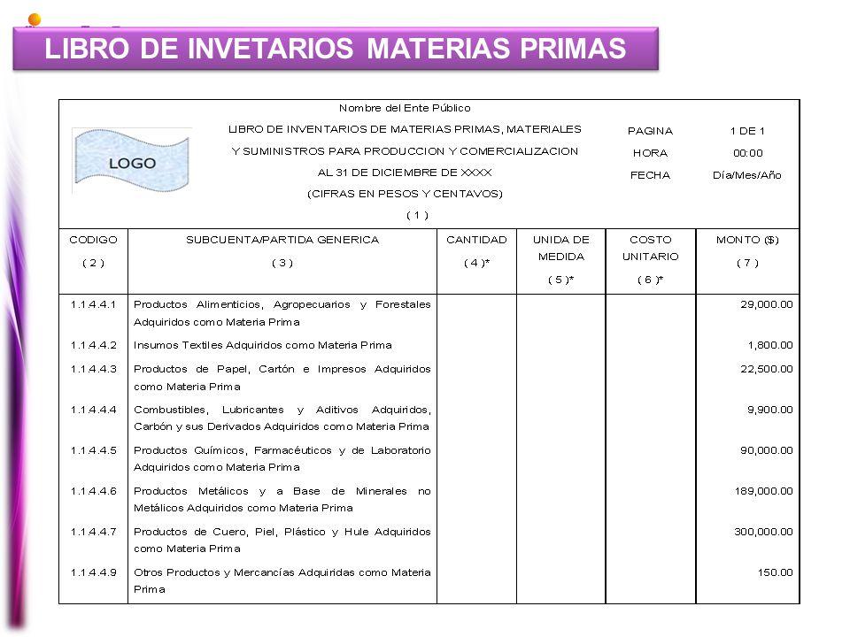 LIBRO DE INVETARIOS MATERIAS PRIMAS
