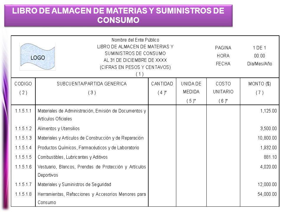 LIBRO DE ALMACEN DE MATERIAS Y SUMINISTROS DE CONSUMO