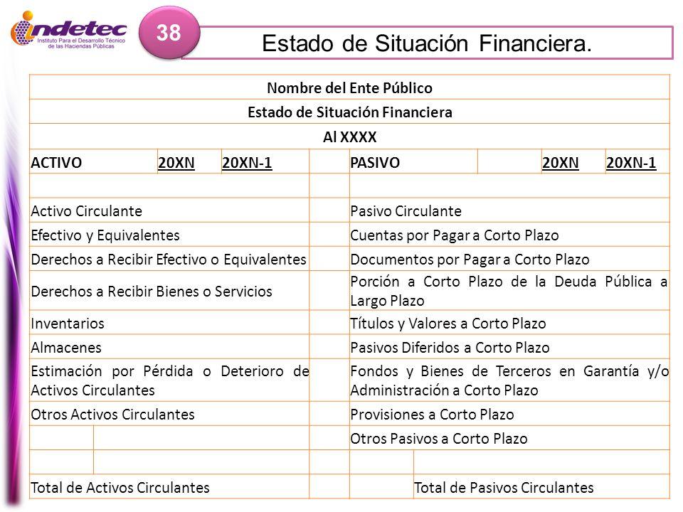 Estado de Situación Financiera. 38 Nombre del Ente Público Estado de Situación Financiera Al XXXX ACTIVO20XN20XN-1PASIVO20XN20XN-1 Activo CirculantePa