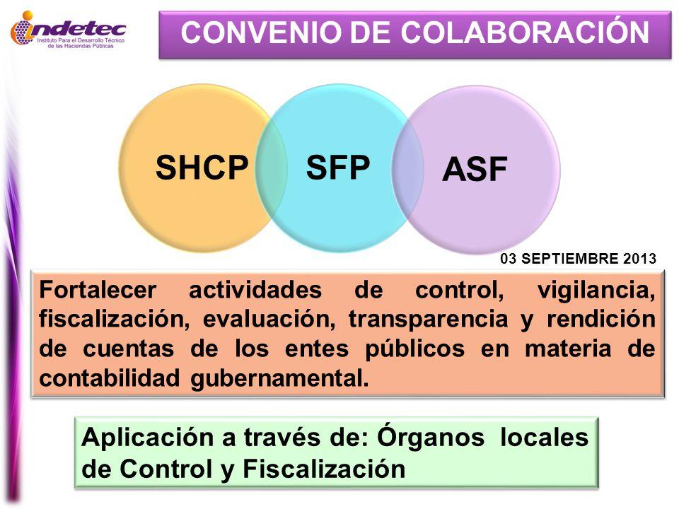 CONVENIO DE COLABORACIÓN Fortalecer actividades de control, vigilancia, fiscalización, evaluación, transparencia y rendición de cuentas de los entes p