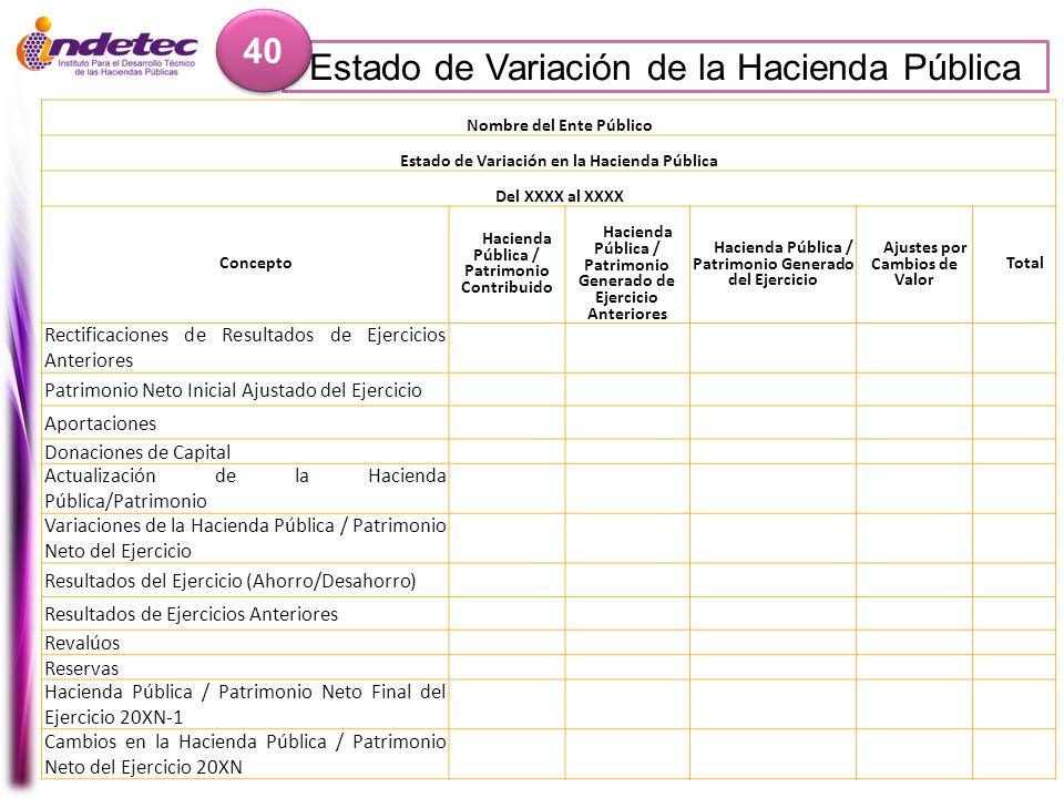 Estado de Variación de la Hacienda Pública 40 Nombre del Ente Público Estado de Variación en la Hacienda Pública Del XXXX al XXXX Concepto Hacienda Pú