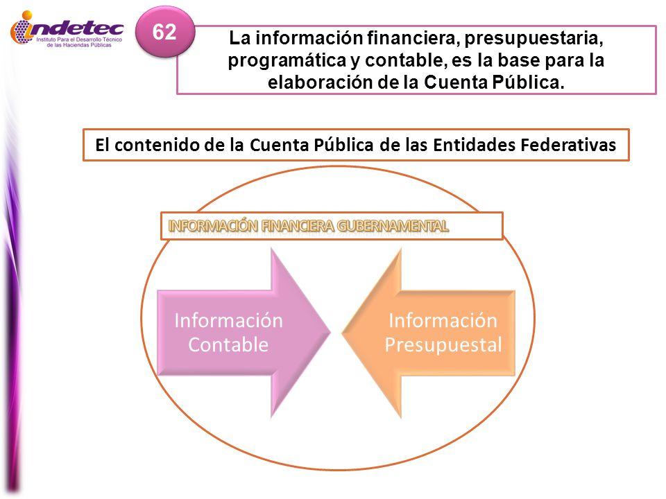La información financiera, presupuestaria, programática y contable, es la base para la elaboración de la Cuenta Pública. 62 El contenido de la Cuenta
