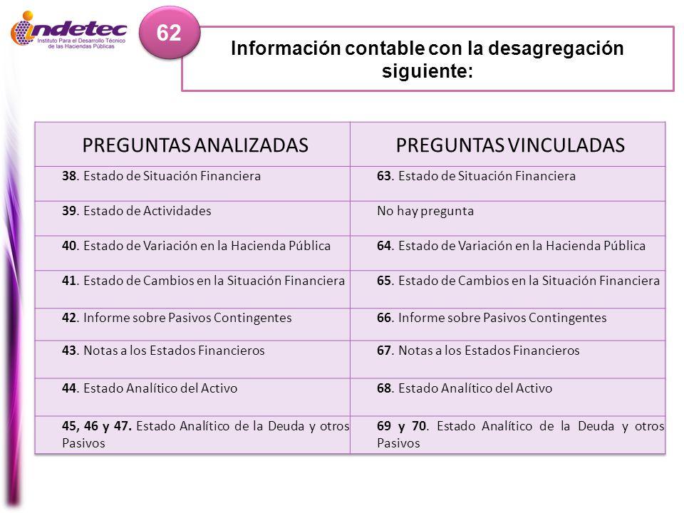 Información contable con la desagregación siguiente: 62