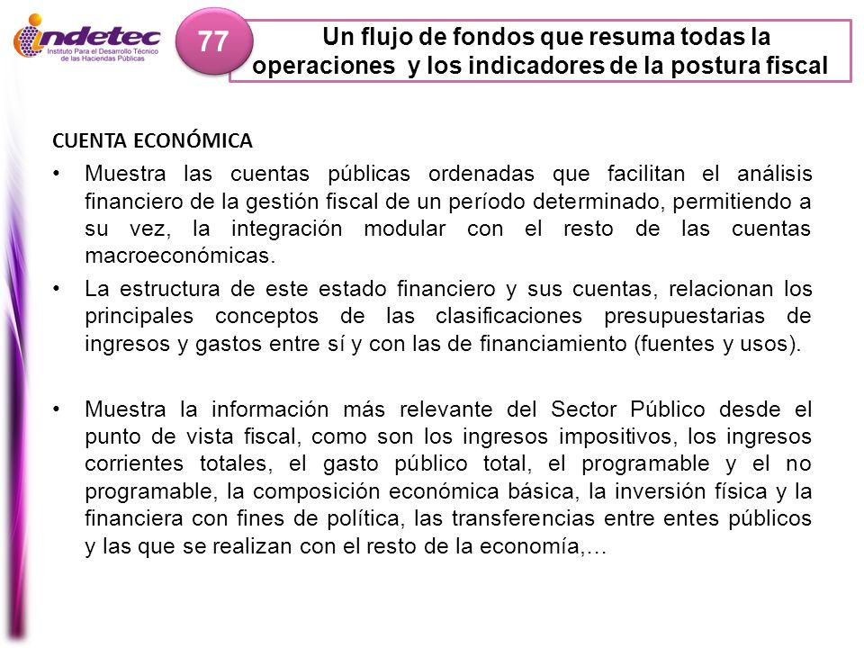 Un flujo de fondos que resuma todas la operaciones y los indicadores de la postura fiscal 77 CUENTA ECONÓMICA Muestra las cuentas públicas ordenadas q