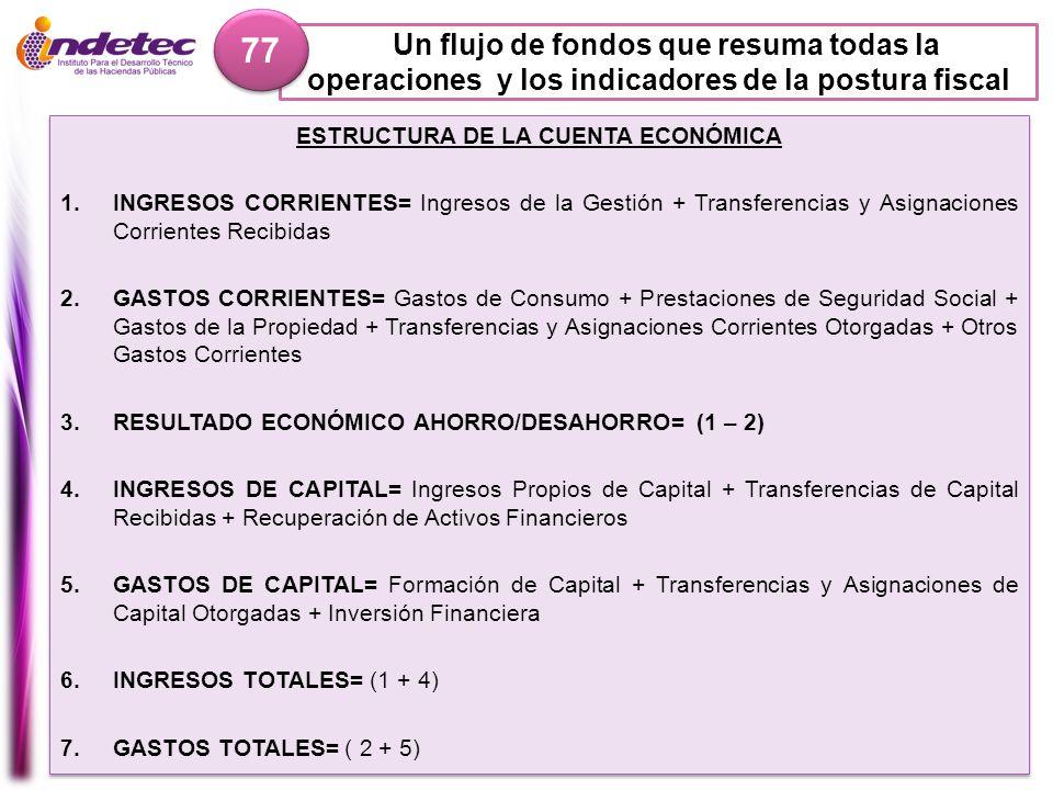 Un flujo de fondos que resuma todas la operaciones y los indicadores de la postura fiscal 77 ESTRUCTURA DE LA CUENTA ECONÓMICA 1.INGRESOS CORRIENTES=