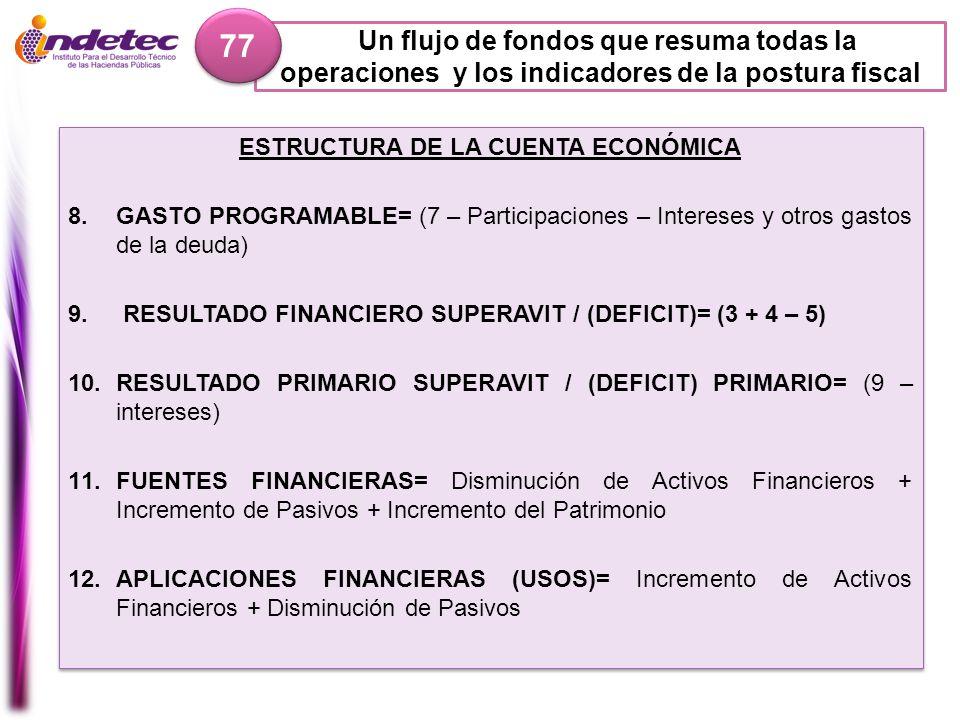 Un flujo de fondos que resuma todas la operaciones y los indicadores de la postura fiscal 77 ESTRUCTURA DE LA CUENTA ECONÓMICA 8.GASTO PROGRAMABLE= (7