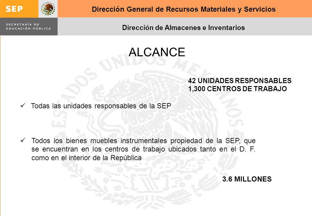Dirección General de Recursos Materiales y Servicios Dirección de Almacenes e Inventarios ALCANCE Todas las unidades responsables de la SEP Todos los
