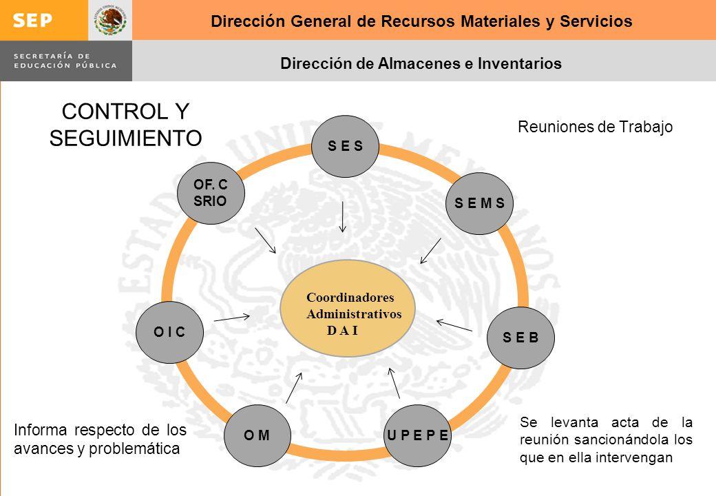 Dirección General de Recursos Materiales y Servicios Dirección de Almacenes e Inventarios O I C S E S S E B U P E P E S E M S O M OF. C SRIO Coordinad