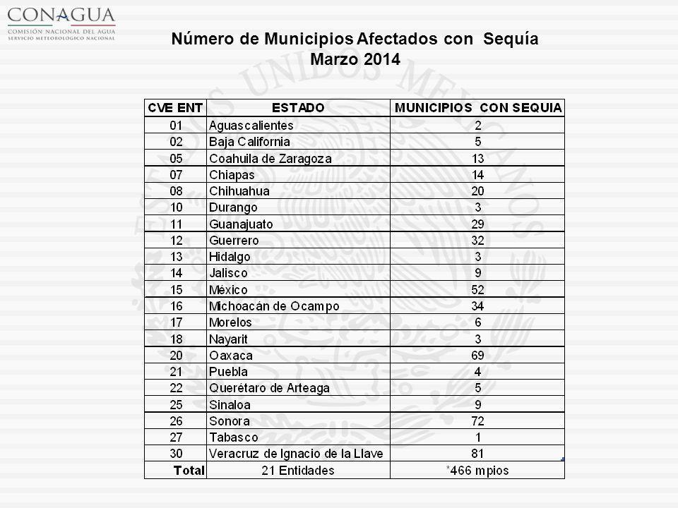 Número de Municipios Afectados con Sequía Marzo 2014