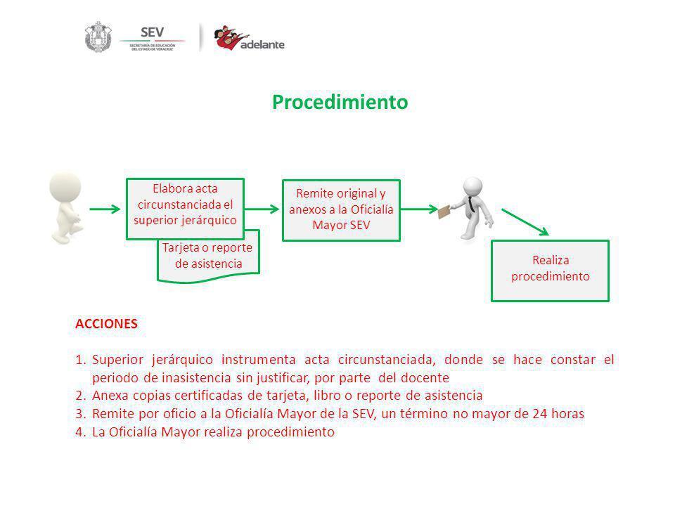 Elabora acta circunstanciada el superior jerárquico Tarjeta o reporte de asistencia Remite original y anexos a la Oficialía Mayor SEV Realiza procedim