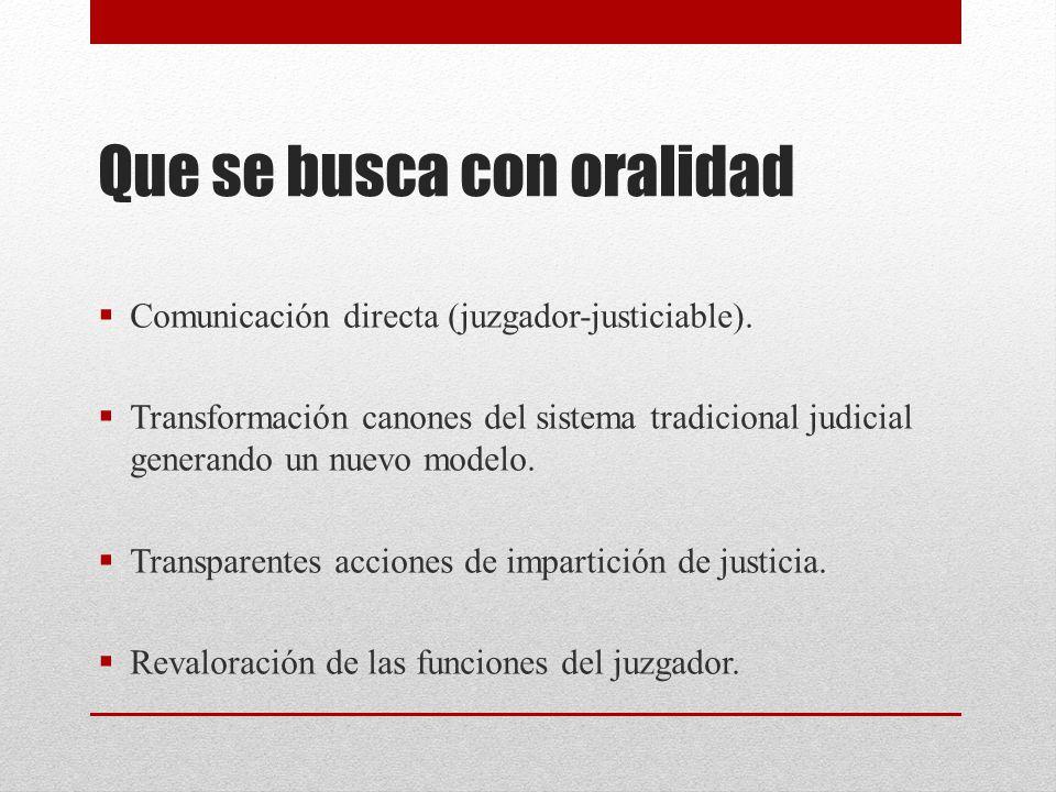 Que se busca con oralidad Comunicación directa (juzgador-justiciable).
