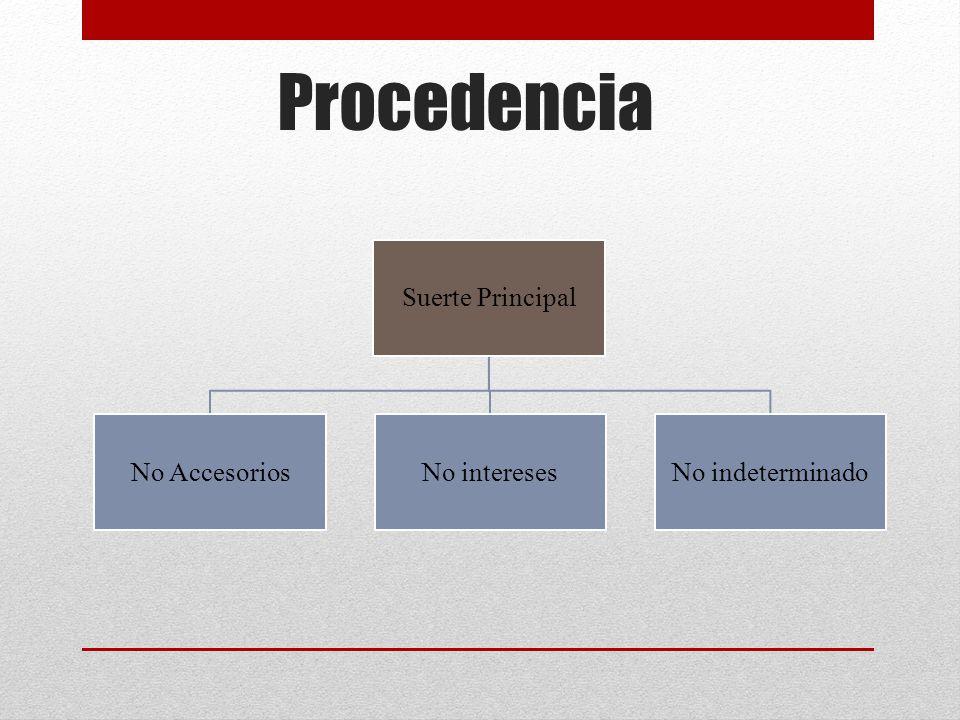 Procedencia Suerte Principal No AccesoriosNo interesesNo indeterminado