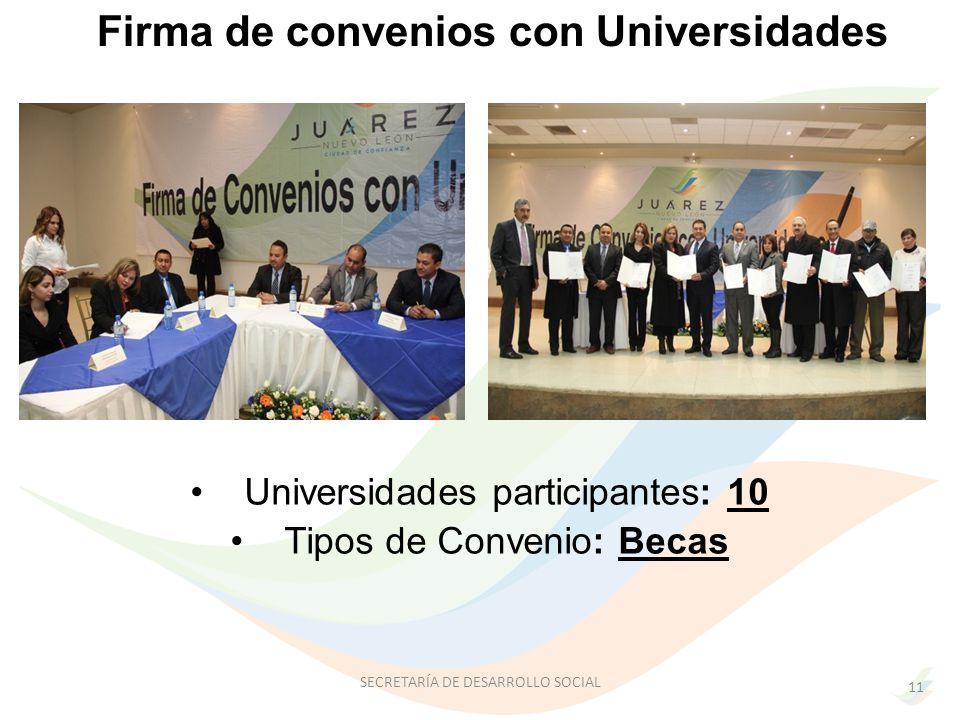 Universidades participantes: 10 Tipos de Convenio: Becas Firma de convenios con Universidades 11 SECRETARÍA DE DESARROLLO SOCIAL