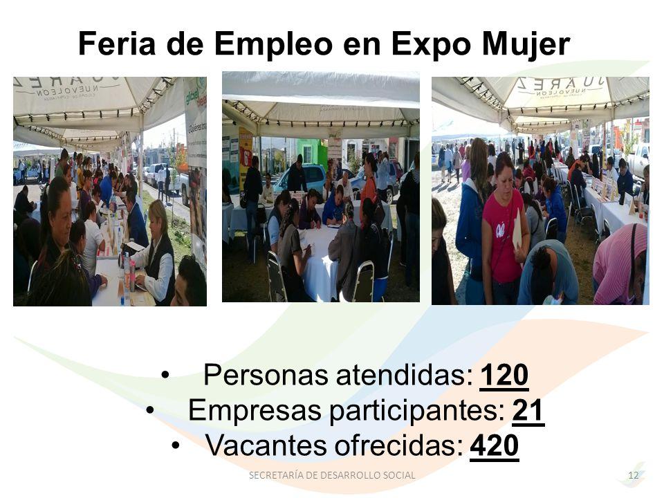 Personas atendidas: 120 Empresas participantes: 21 Vacantes ofrecidas: 420 Feria de Empleo en Expo Mujer 12SECRETARÍA DE DESARROLLO SOCIAL
