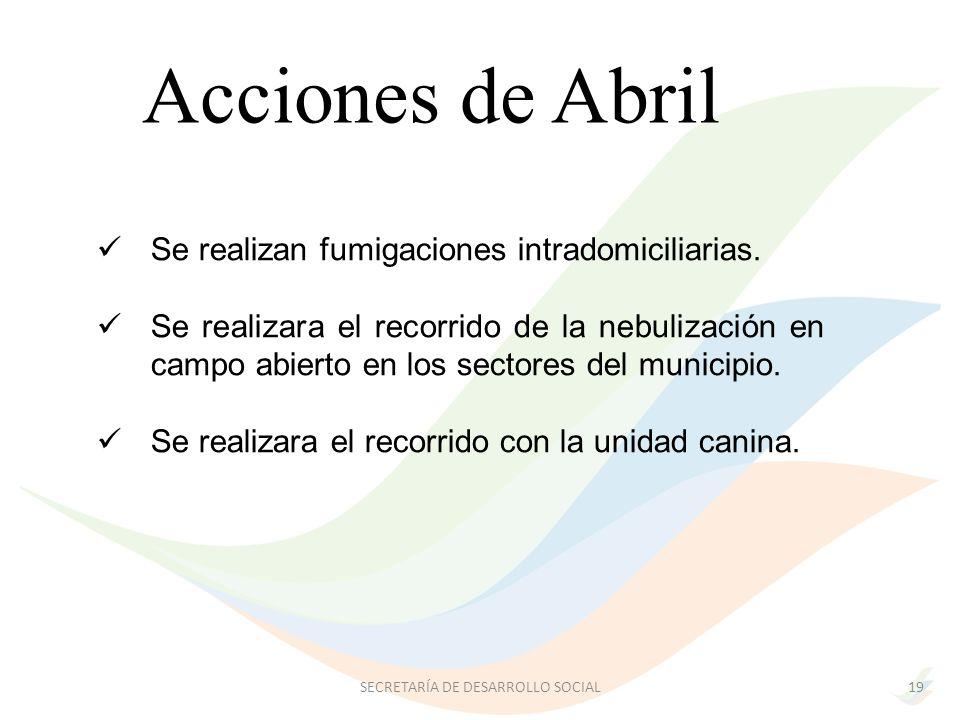 Acciones de Abril 19 Se realizan fumigaciones intradomiciliarias.