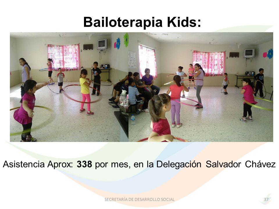 SECRETARÍA DE DESARROLLO SOCIAL Asistencia Aprox: 338 por mes, en la Delegación Salvador Chávez 37 Bailoterapia Kids:
