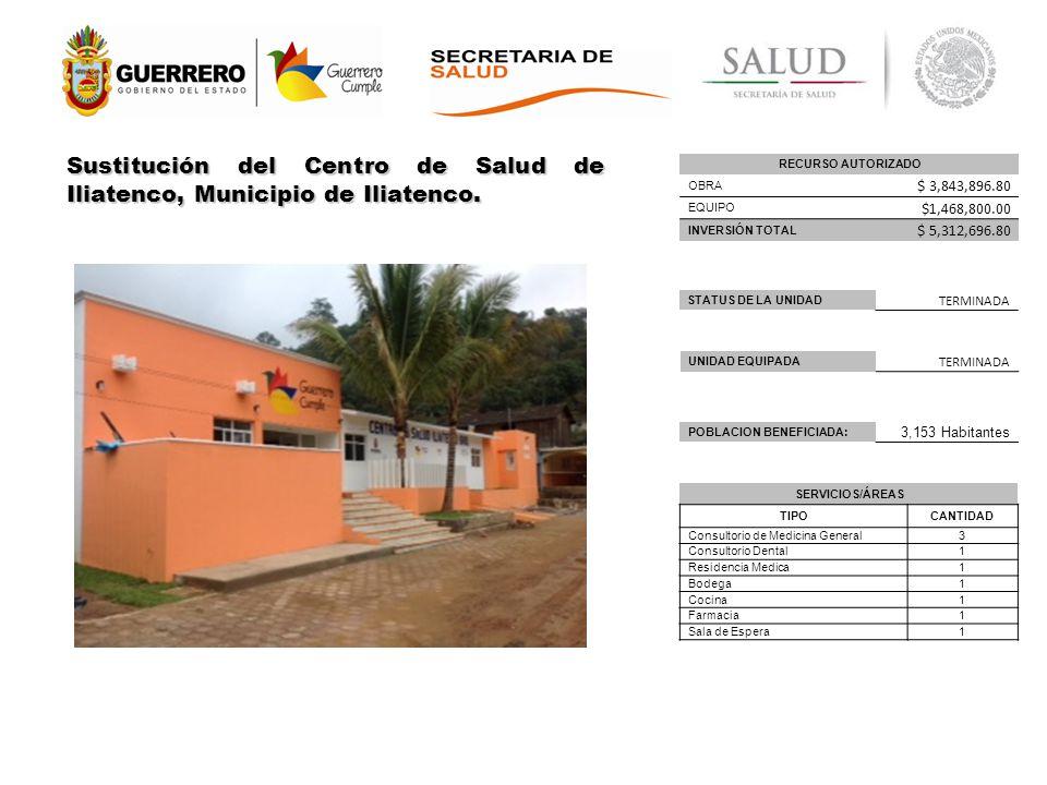 RECURSO AUTORIZADO OBRA $ 3,843,896.80 EQUIPO $1,468,800.00 INVERSIÓN TOTAL $ 5,312,696.80 POBLACION BENEFICIADA: 3,153 Habitantes Sustitución del Centro de Salud de Iliatenco, Municipio de Iliatenco.