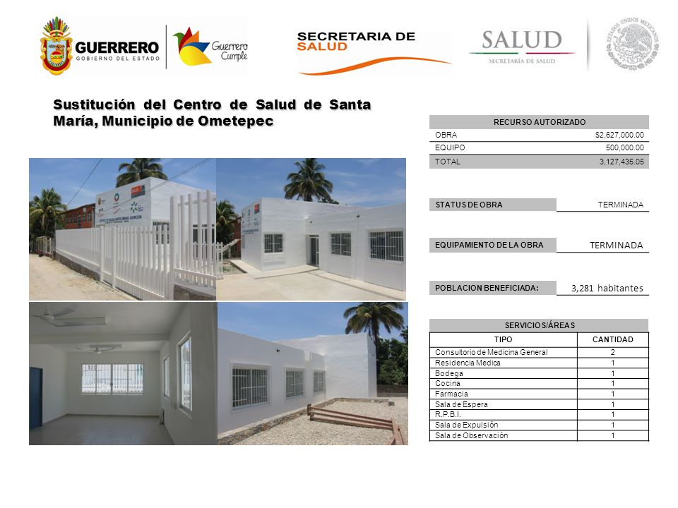 RECURSO AUTORIZADO OBRA$2,627,000.00 EQUIPO500,000.00 TOTAL3,127,435.05 STATUS DE OBRATERMINADA Sustitución del Centro de Salud de Santa María, Municipio de Ometepec POBLACION BENEFICIADA: 3,281 habitantes SERVICIOS/ÁREAS TIPOCANTIDAD Consultorio de Medicina General2 Residencia Medica1 Bodega1 Cocina1 Farmacia1 Sala de Espera1 R.P.B.I.1 Sala de Expulsión1 Sala de Observación1 EQUIPAMIENTO DE LA OBRA TERMINADA