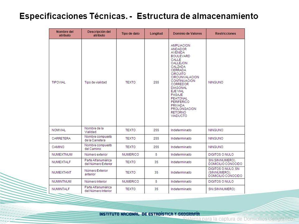 Sistema para la captura de Domicilios Geográficos. Especificaciones Técnicas. - Estructura de almacenamiento