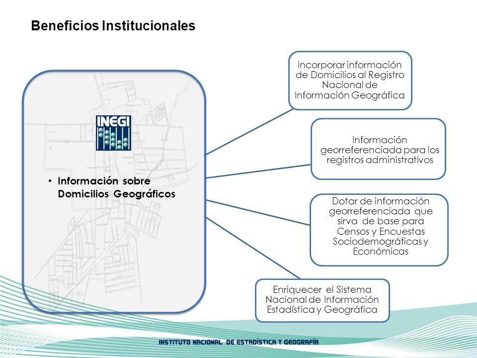 Información sobre Domicilios Geográficos Incorporar información de Domicilios al Registro Nacional de Información Geográfica Información georreferenci