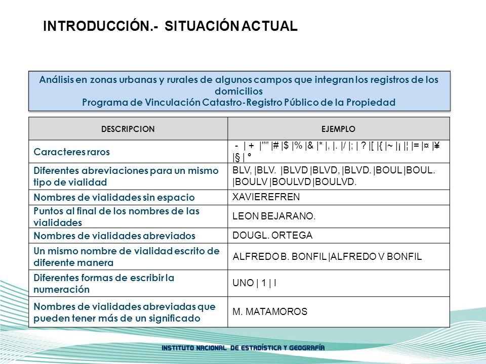 Información sobre Domicilios Geográficos Determinación de Itinerarios y Rutas Ubicación de nuevas empresas y establecimientos Distribución de Bienes y Servicios Otros …..