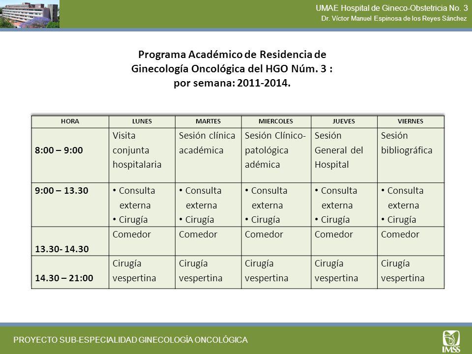 Programa Académico de Residencia de Ginecología Oncológica del HGO Núm. 3 : por semana: 2011-2014. PROYECTO SUB-ESPECIALIDAD GINECOLOGÍA ONCOLÓGICA UM