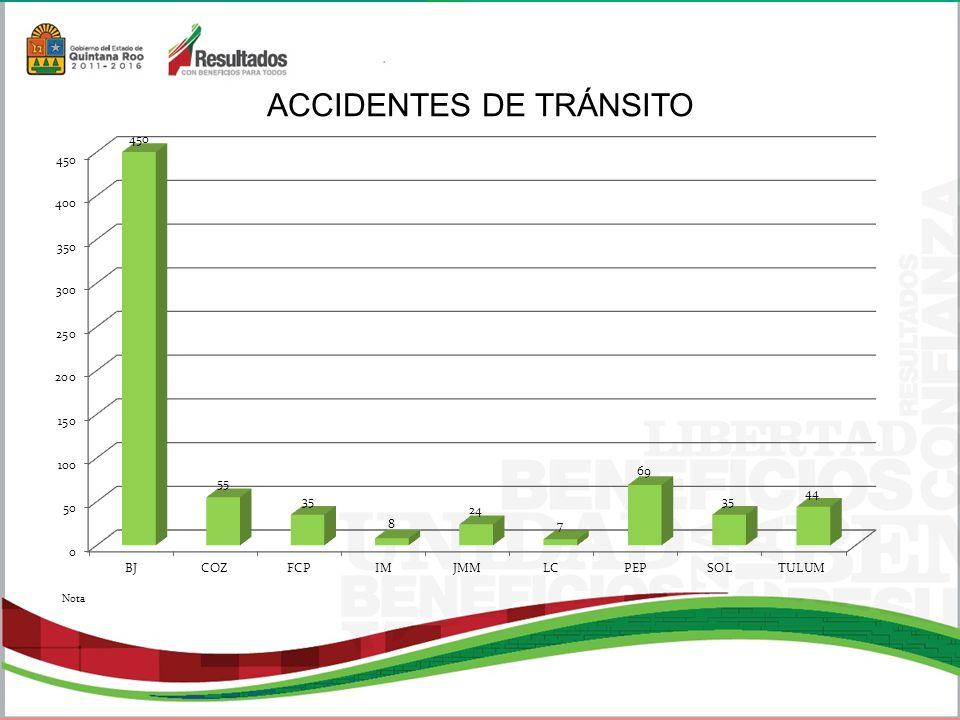 ACCIDENTES DE TRÁNSITO Nota