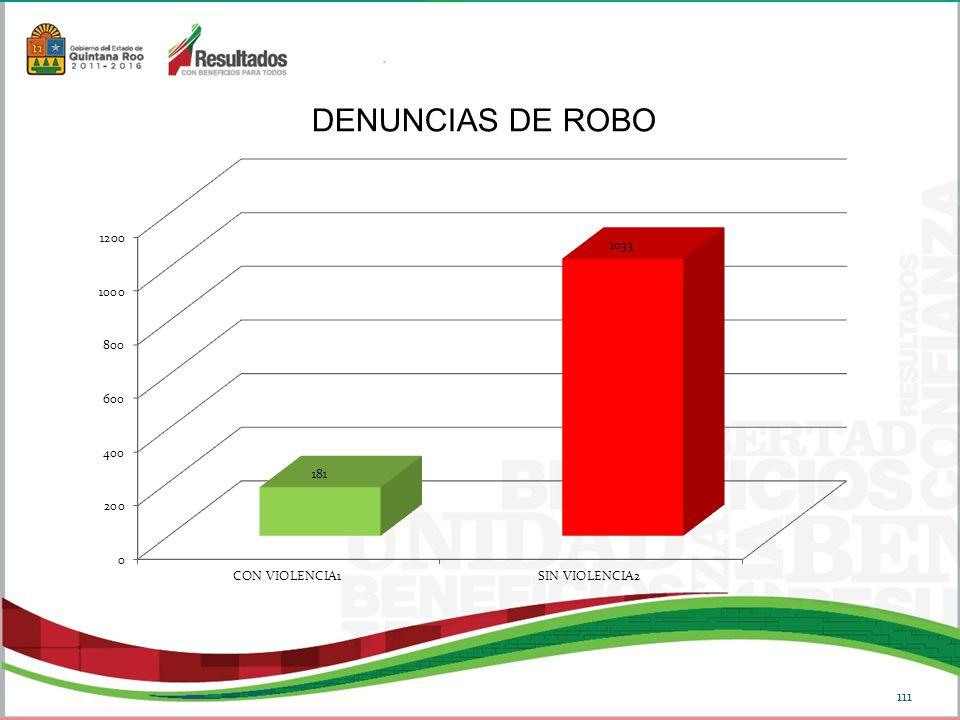 DENUNCIAS DE ROBO 111
