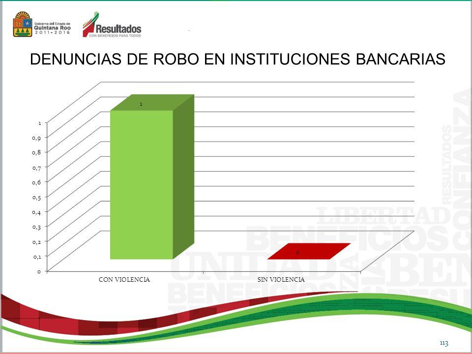 DENUNCIAS DE ROBO EN INSTITUCIONES BANCARIAS 113