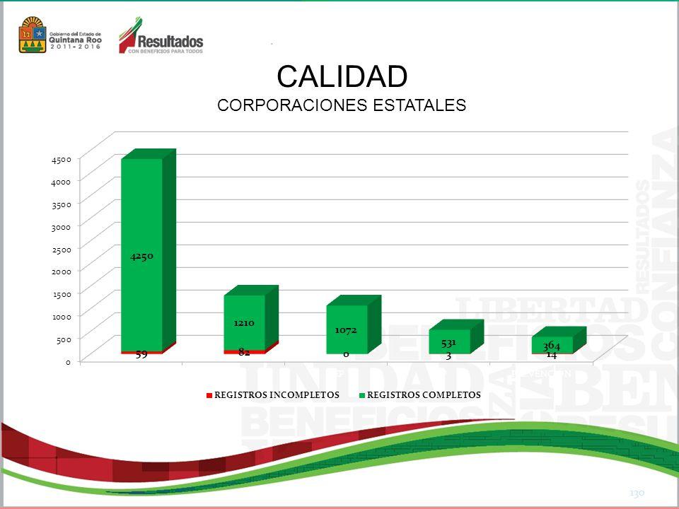 130 CALIDAD CORPORACIONES ESTATALES