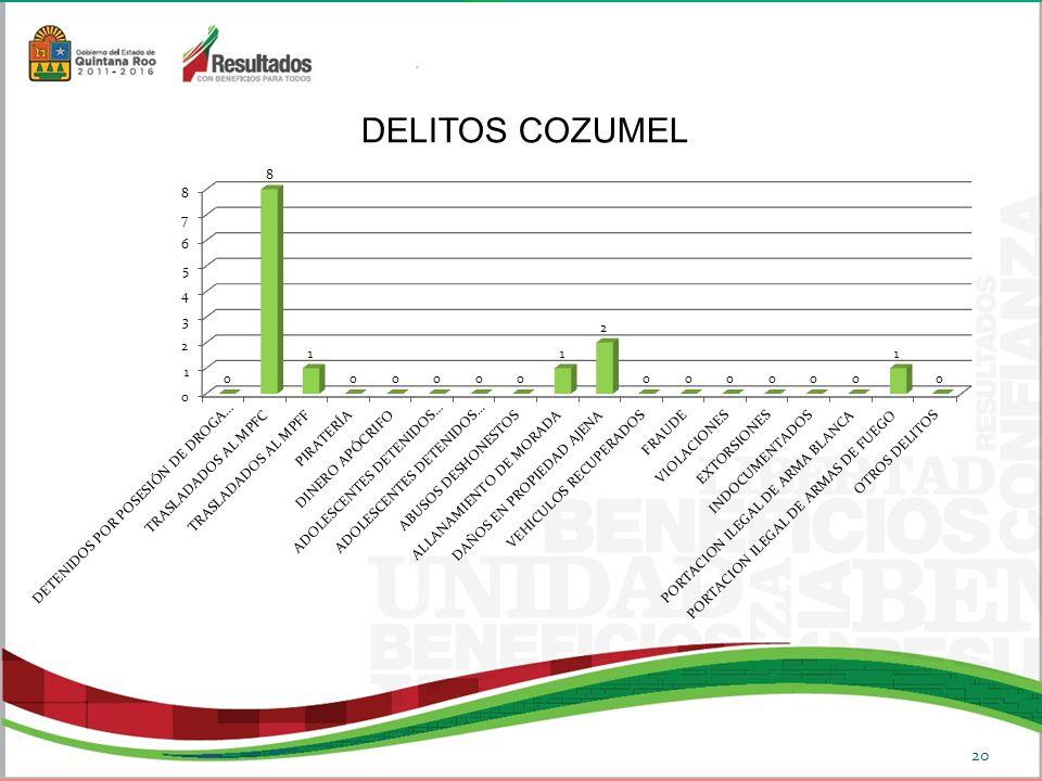 DELITOS COZUMEL 20