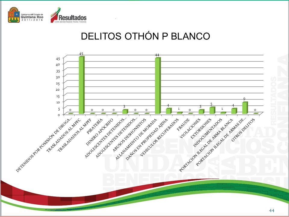 DELITOS OTHÓN P BLANCO 44