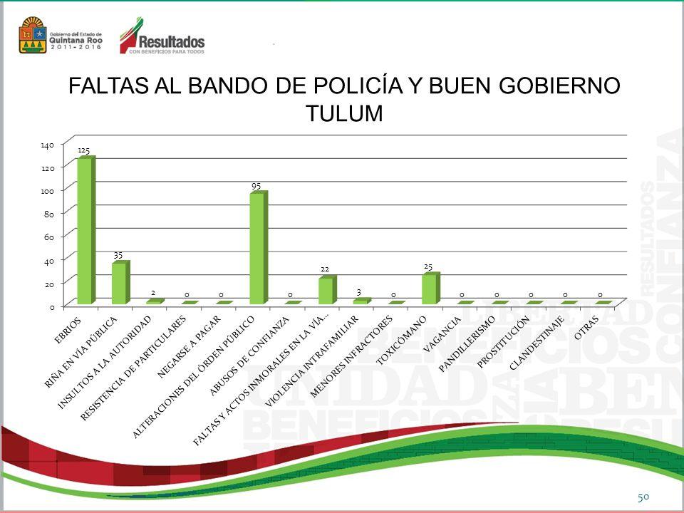 FALTAS AL BANDO DE POLICÍA Y BUEN GOBIERNO TULUM 50