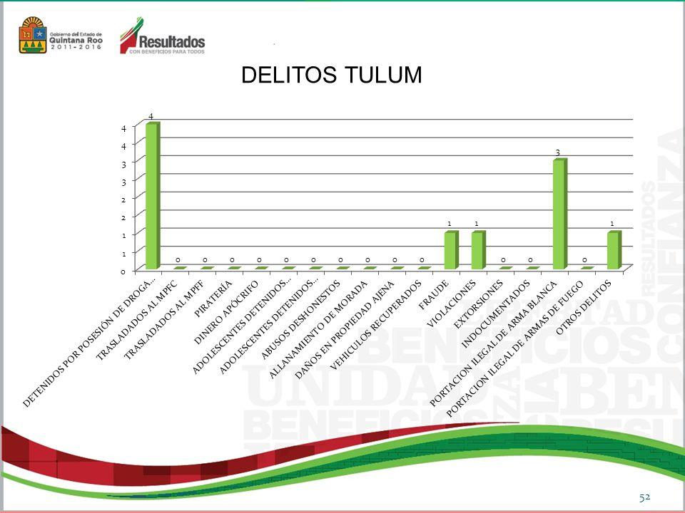52 DELITOS TULUM