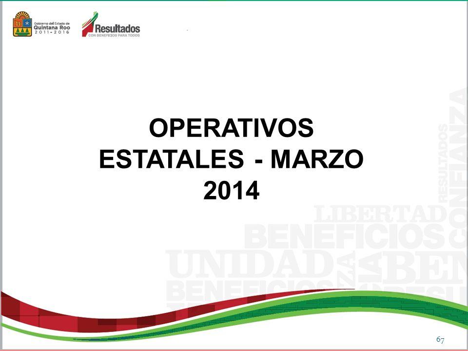 OPERATIVOS ESTATALES - MARZO 2014 67