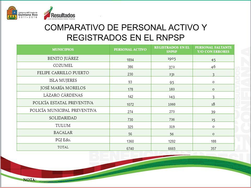 FALTAS AL BANDO DE POLICÍA Y BUEN GOBIERNO POLICÍA ESTATAL PREVENTIVA 38