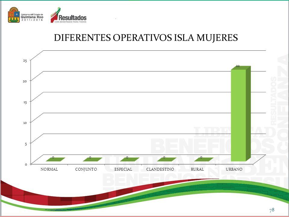 DIFERENTES OPERATIVOS ISLA MUJERES 78