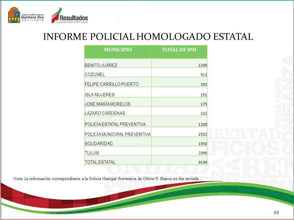 INFORME POLICIAL HOMOLOGADO ESTATAL 88 Nota: La información correspondiente a la Policía Munipal Preventiva de Othón P.