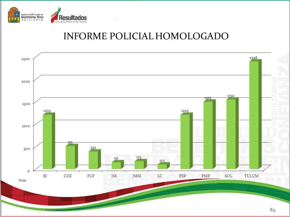 INFORME POLICIAL HOMOLOGADO 89 Nota: