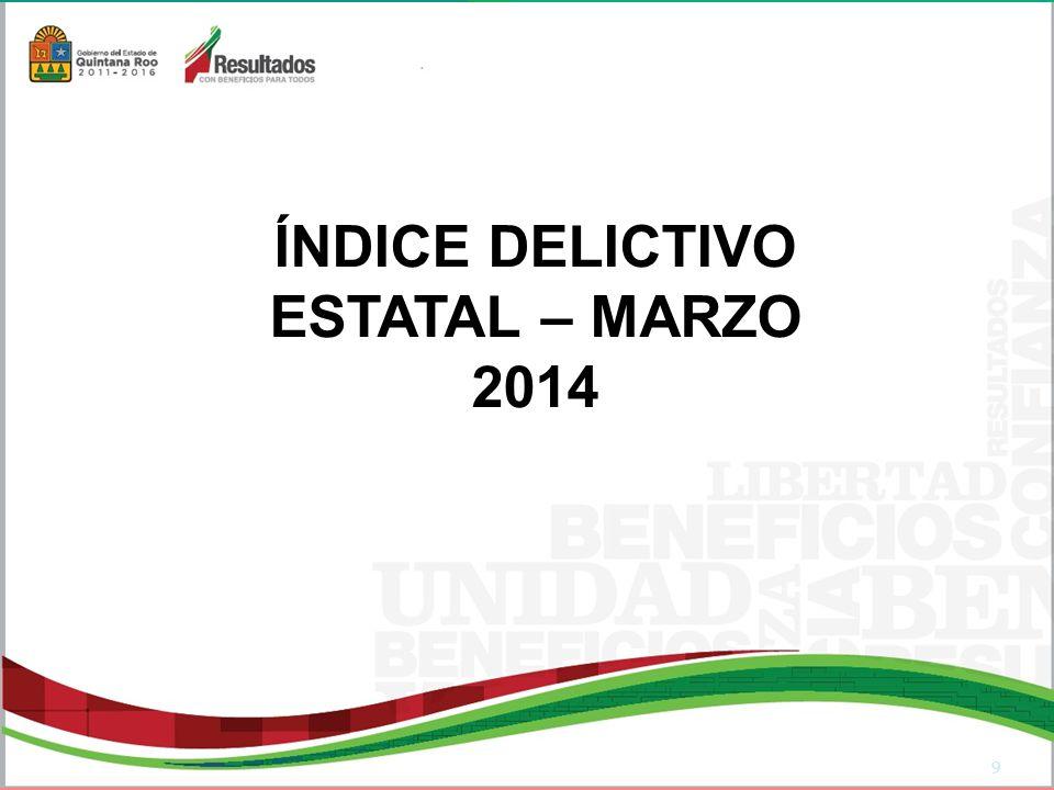 ÍNDICE DELICTIVO ESTATAL – MARZO 2014 9